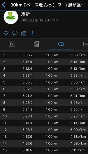 06d1e7c9f6 さすがにいろいろな意味で走れる状況にありません。 本当は、今日もランオフ必至で、さすがに故障もないのに3日も走らないのはほとんどないことだけに、あああ、  ...