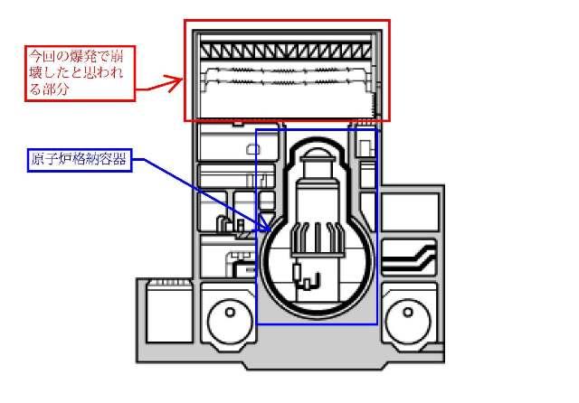 原子炉格納容器small