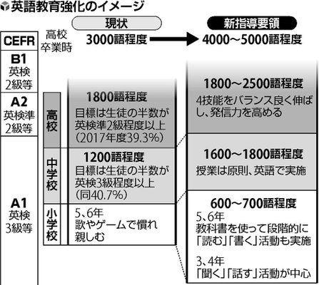 20190327-OYT1I50013-1[1]