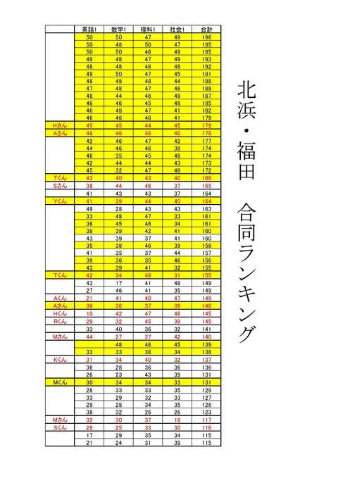 Microsoft Word - 文書 25