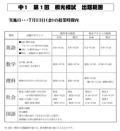 2018第1回桐光模試 出題範囲B5.pdf1