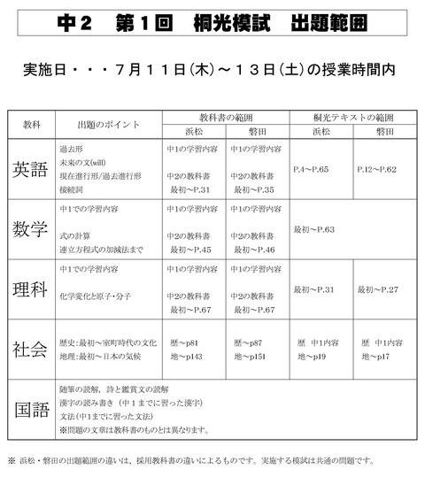 2019第1回桐光模試 出題範囲B53