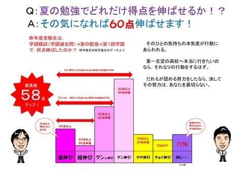 Microsoft Word - 高校入試説明会資料〈笠井芝本)