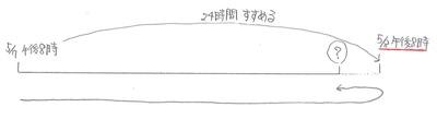 20210510143020_00001 - コピー