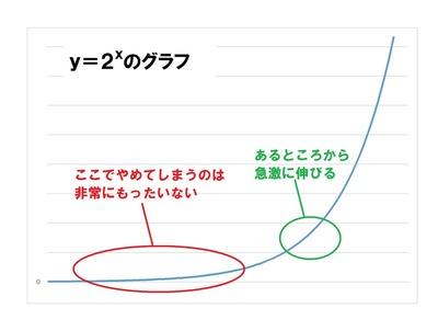 指数関数 グラフ.pdf1