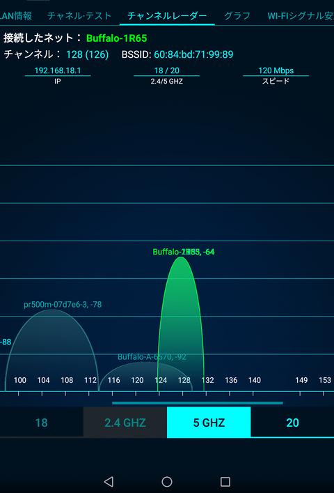電波5hgz