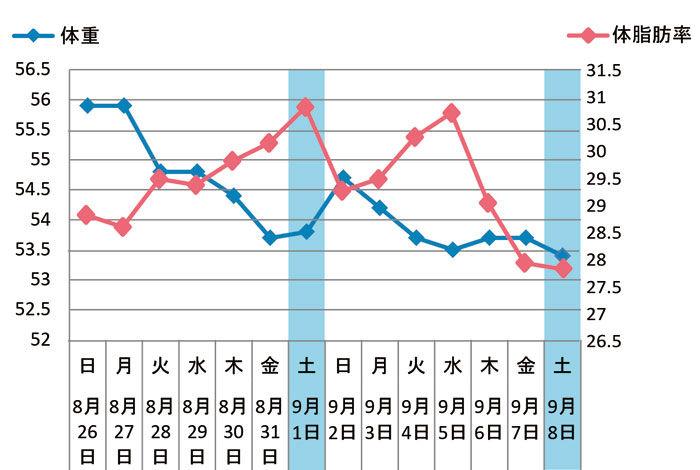 05_graph