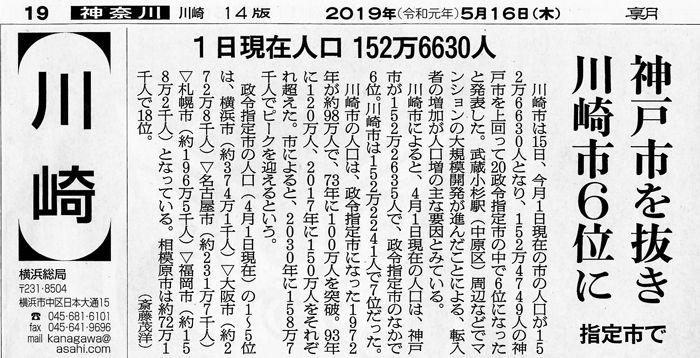 川崎市人口 指定都市第6位700