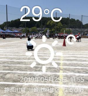 0気温1300