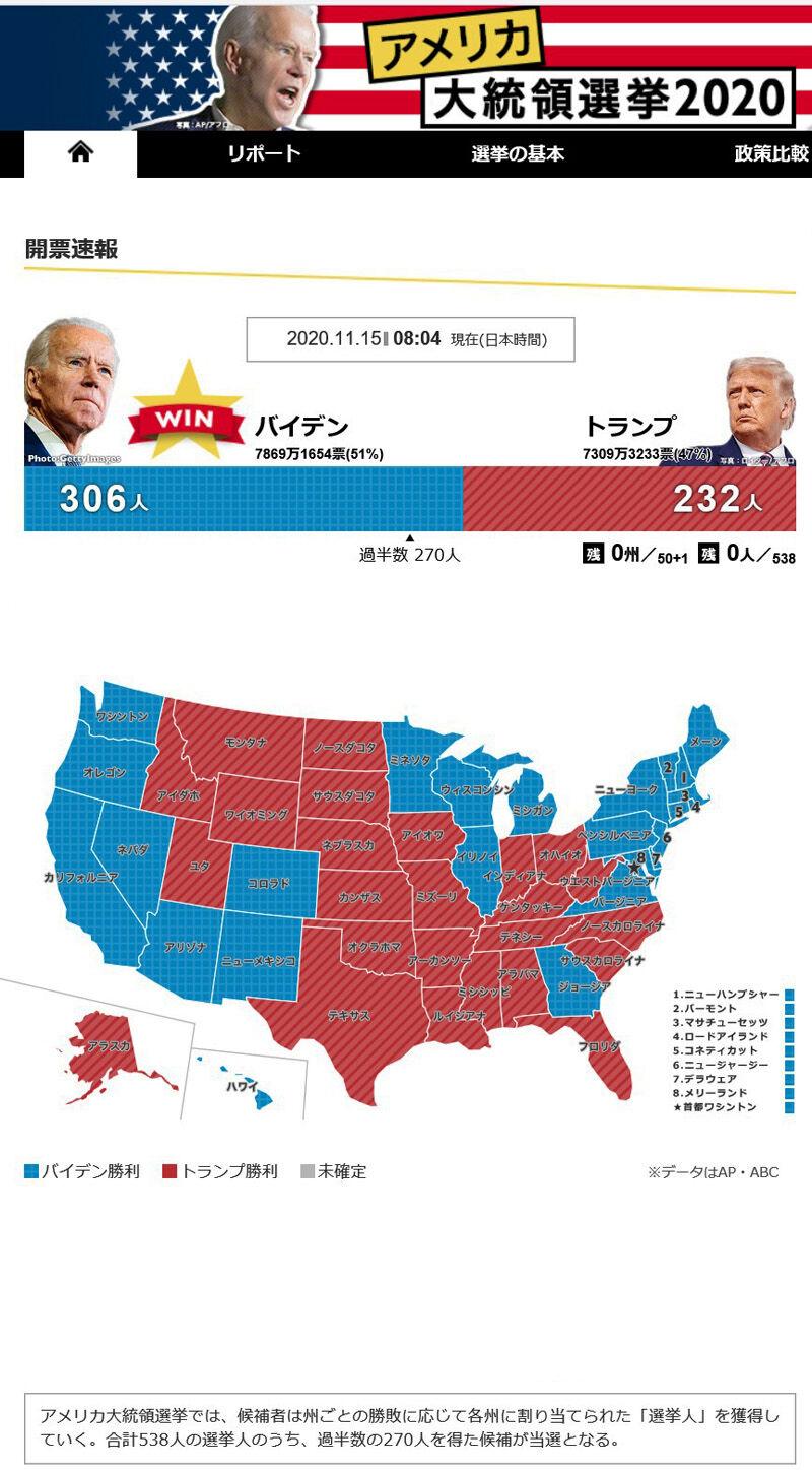NHK選挙800