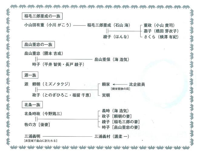 家系図_edited-1