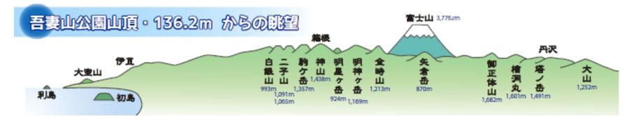 地図900