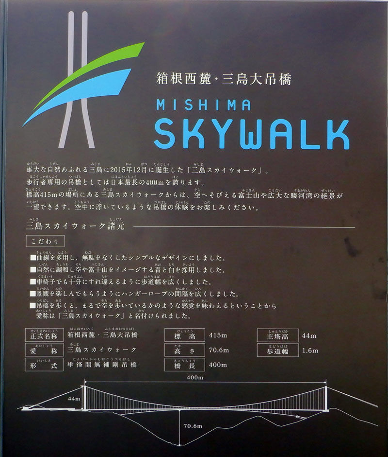 0skywalk説明800