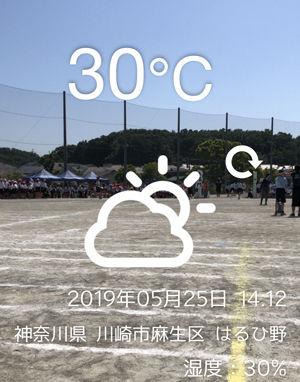 0午后気温300