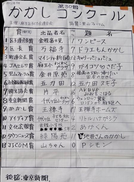 案山子入賞者リスト