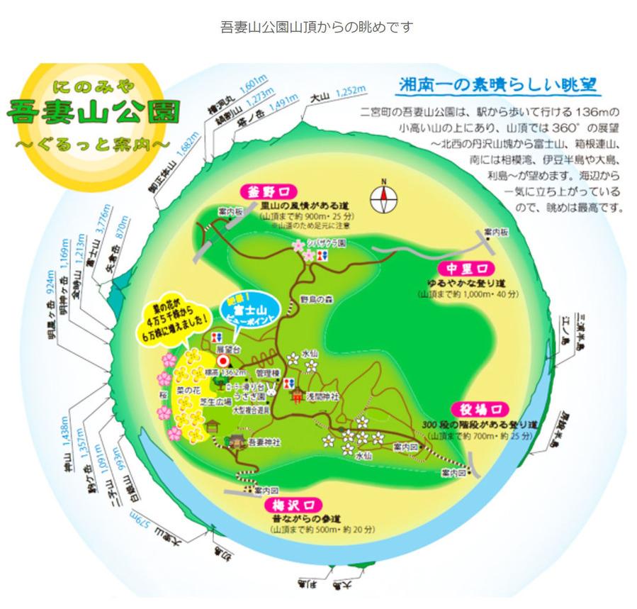 0円周地図