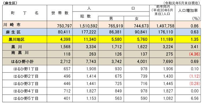 人口R01.06m700