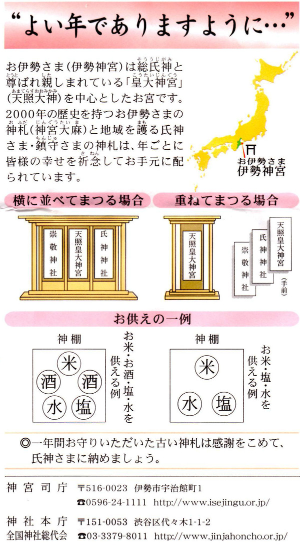 0神札の祭り方、お供えの例