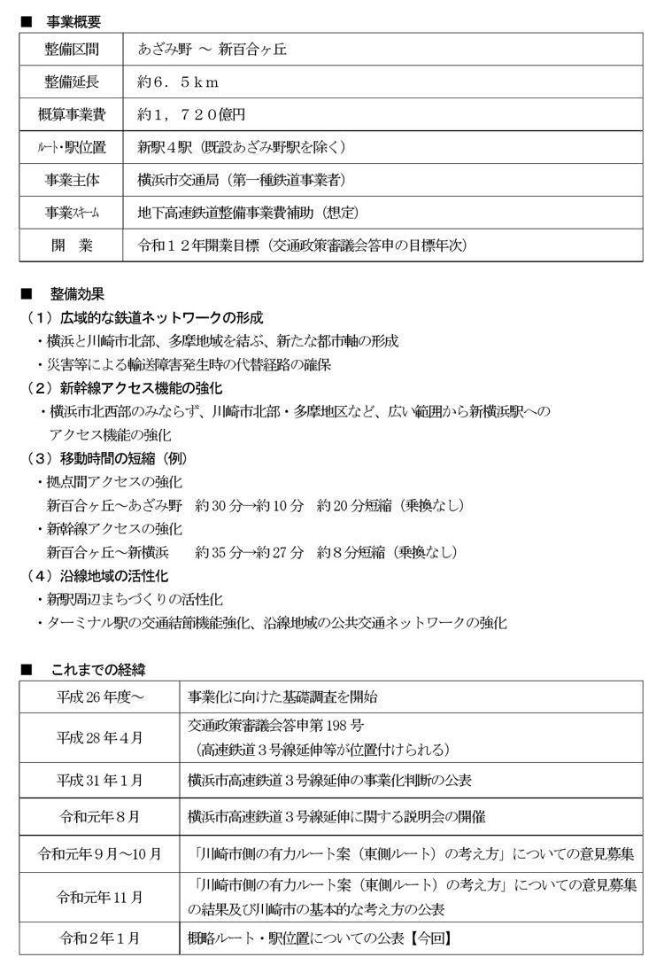 地下鉄別紙2750