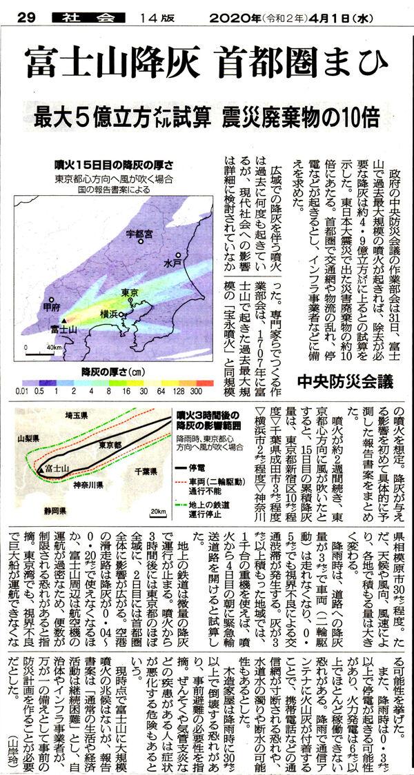 0富士山降灰600