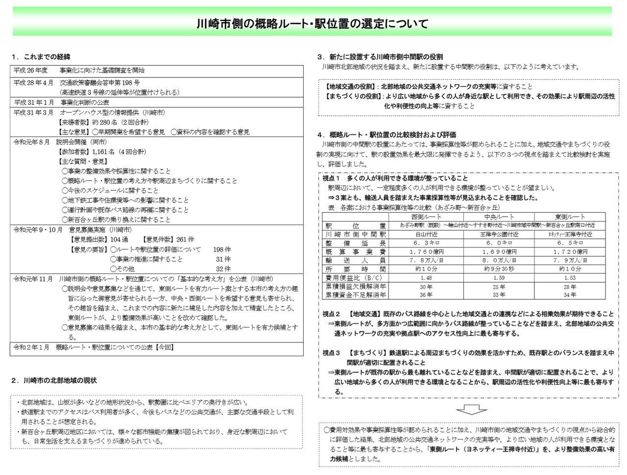 駅・ルート11600