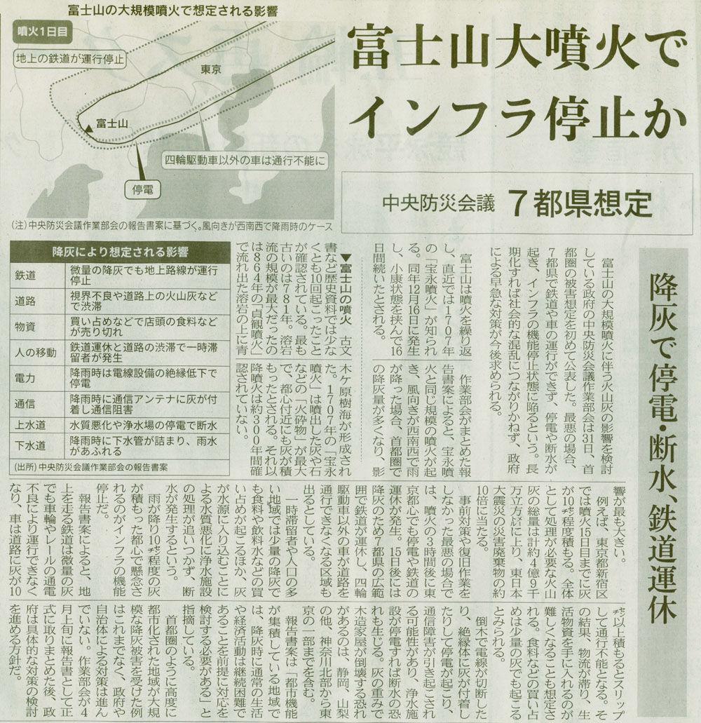 富士山噴火日経R2_edited-1
