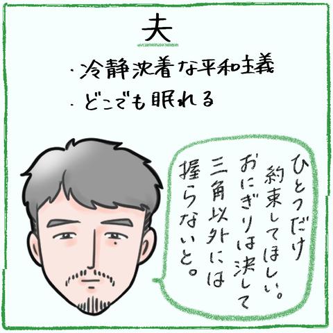 ブログ用自己紹介1