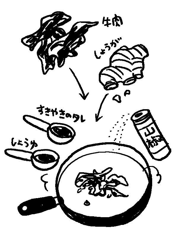 gyushigure