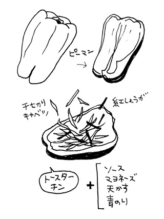 pimient_okonomi