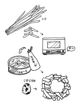 【呑みつま】ニラツナ玉