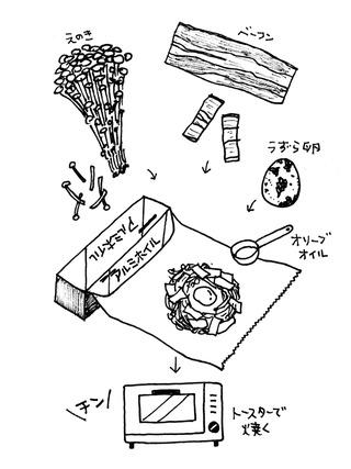 【呑みつま】巣篭もりえのきベーコン