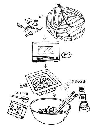 【呑みつま】キャベツ納豆