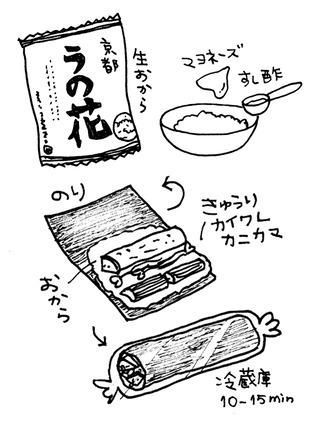 okara_norimaki