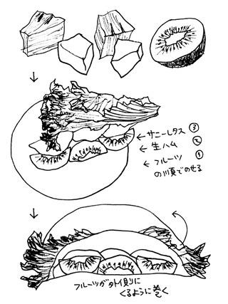 【呑みつま】フルーツ生春巻き