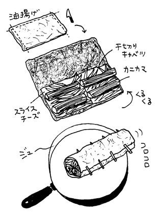 agemaki