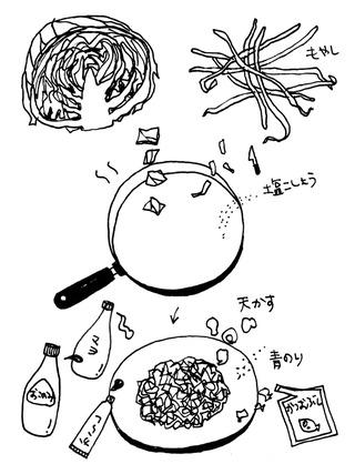 cabe_okonomi