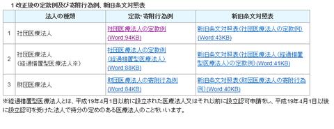 東京都福祉保健局