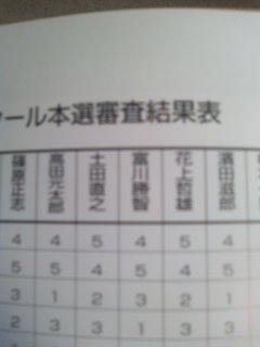 GLCコンクール審査表