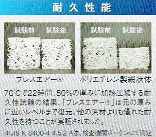 高密度ブレスエア耐久性比較