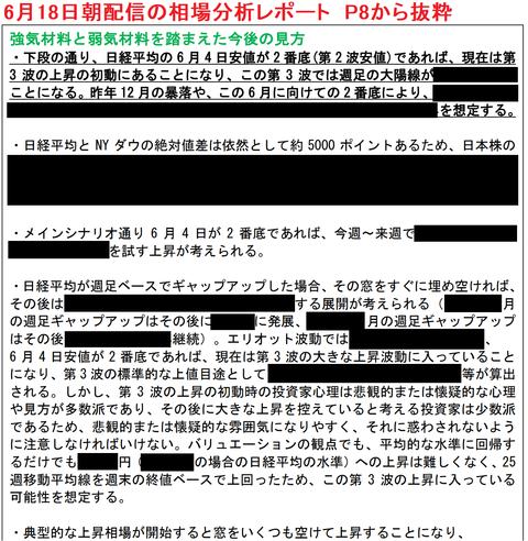 6月18日朝配信の相場分析レポート2a