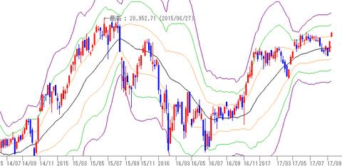 日経平均株価0920ab