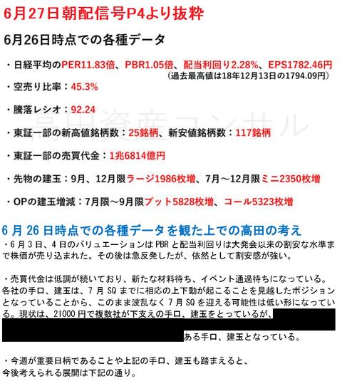 6月27日朝配信号から抜粋