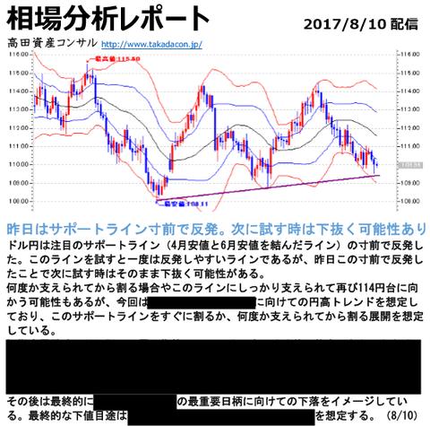 ドル円レポート0810takada