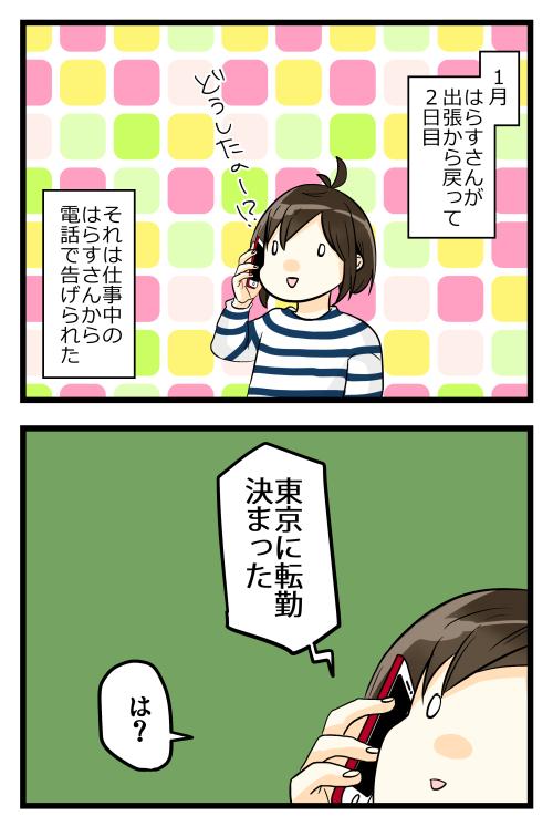 blog190210