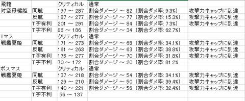db50b0cfb32e918ec100426f9872fac4
