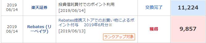 2019年6月楽天ポイント0円投資