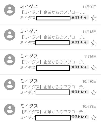 MIIDAS(ミイダス)毎週メール
