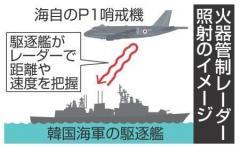 レーダー照射 韓国側当初は日本政府に公表しないよう要請