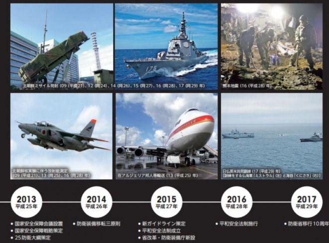 防衛白書が完成、稲田朋美氏は削除!内容は中国・北朝鮮問題が多数に!中国側は反発も
