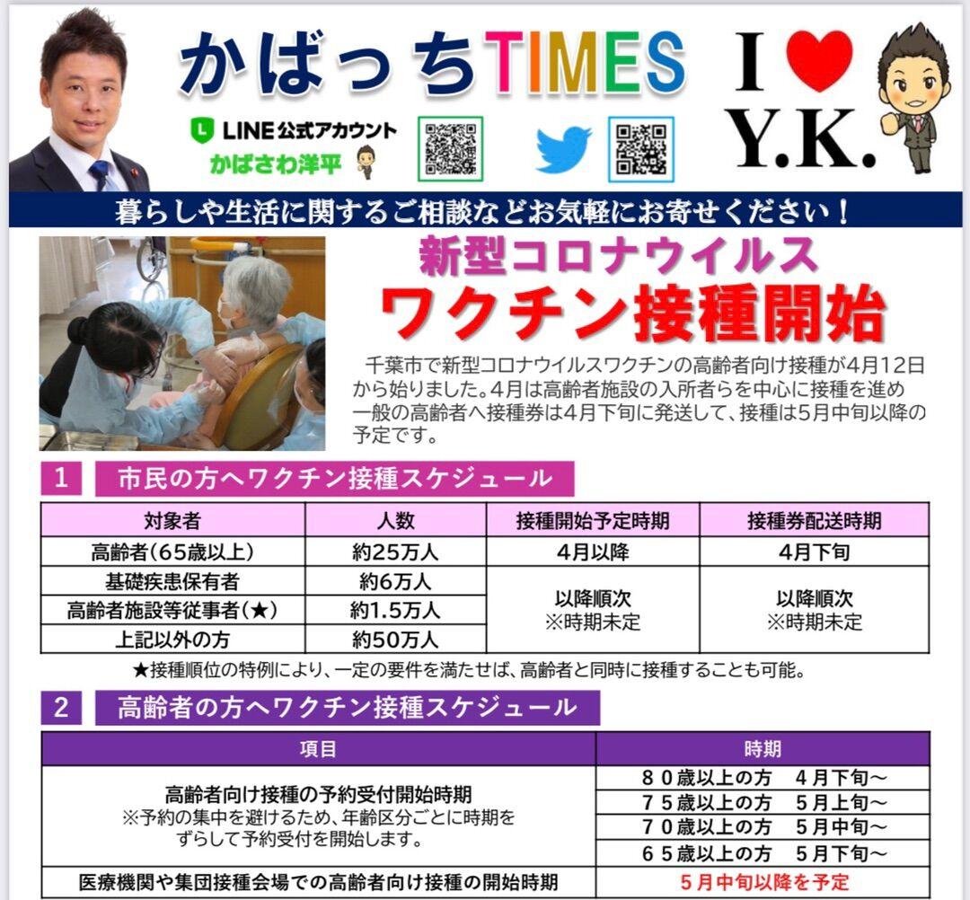 千葉市コロナワクチン接種可能医療機関が公開!予約は80歳以上4月21日から!